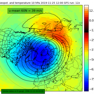 Stratospheric warming watch UPDATE: Polar vortex will start to weaken early next week, multiple warming phases to follow!