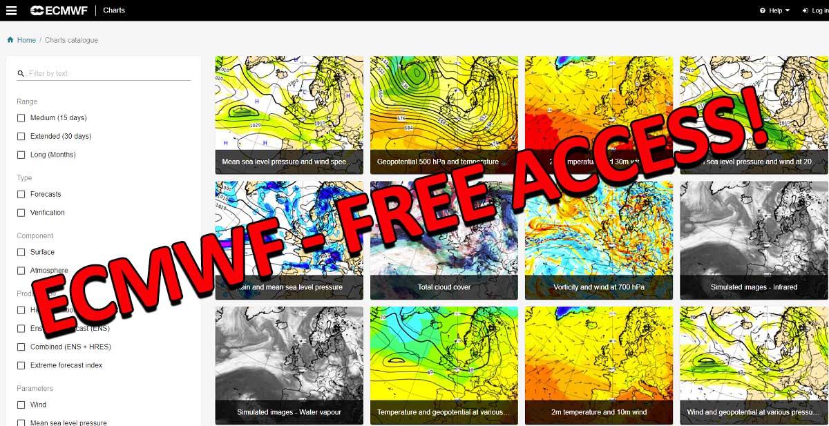 ecmwf model winter forecast data free acess