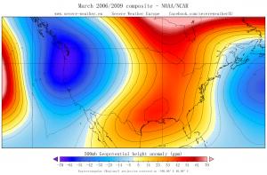 Long range / seasonal forecast